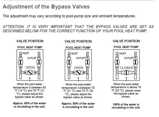 Heatpump valve setting
