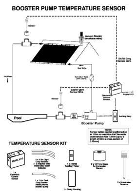 Pool Solar Booster Pump Temp Control