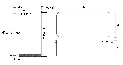 Diagram illustrating a 4ft DIY Poool Depth