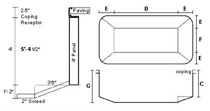 Diagram illustrating a 5ft DIY Poool Depth