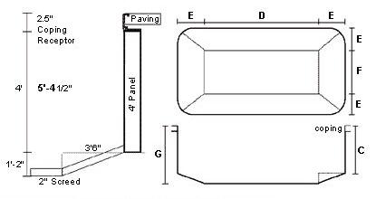 Diagram illustrating a 5ft DIY Poool Depth